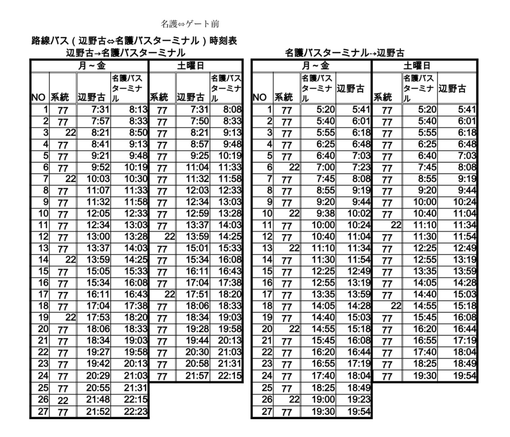 f:id:henoko500:20180720035159p:plain