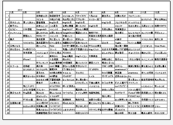 f:id:hentekomura:20180113235331j:plain