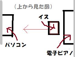 f:id:hentekomura:20180215010941p:plain