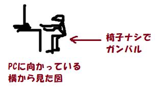 f:id:hentekomura:20180215011102p:plain