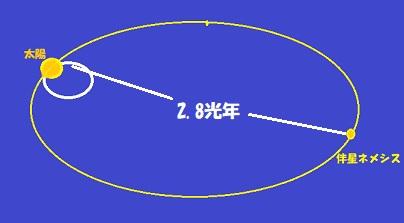 f:id:hentekomura:20180521131338j:plain