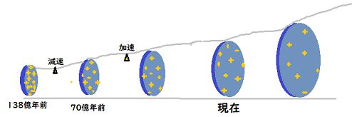 f:id:hentekomura:20181206122733p:plain