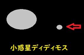 f:id:hentekomura:20190214184552j:plain