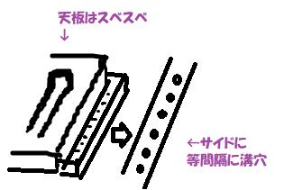 f:id:hentekomura:20191101162145p:plain