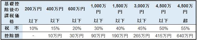 f:id:heparinoid:20210716170456j:plain