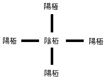 f:id:herauchi:20100514154858j:image