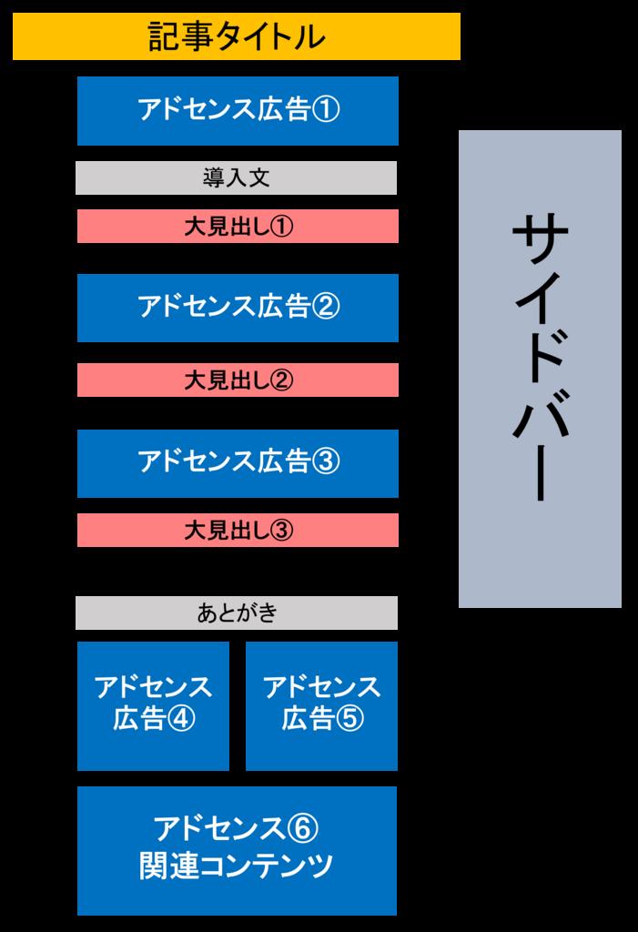 f:id:herawata:20180303032058p:plain