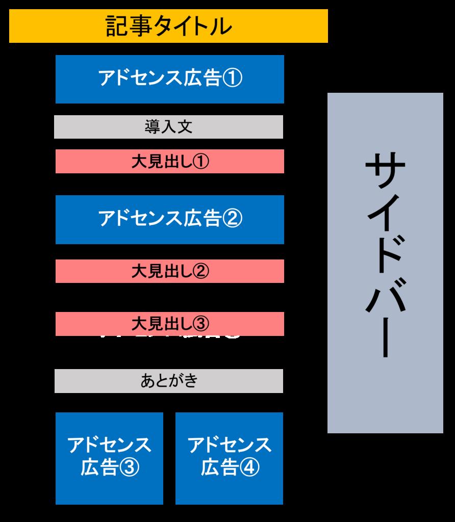 f:id:herawata:20180303032331p:plain