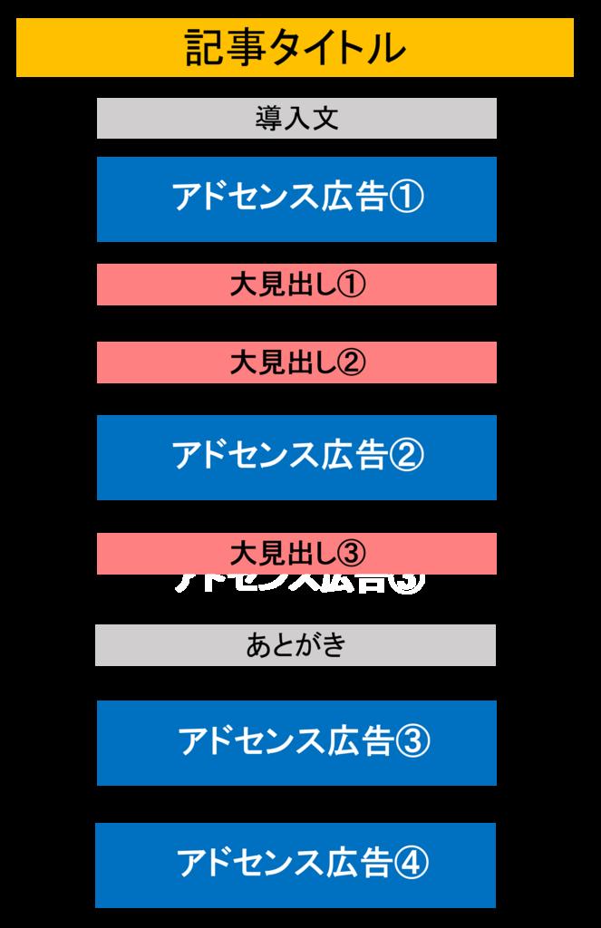 f:id:herawata:20180303032440p:plain