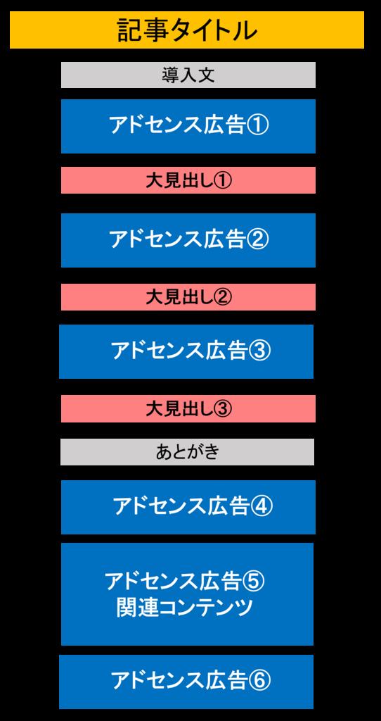 f:id:herawata:20180303054919p:plain