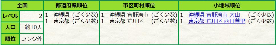 f:id:herawata:20180702001244p:plain