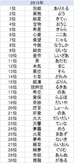 f:id:herawata:20180811002830p:plain