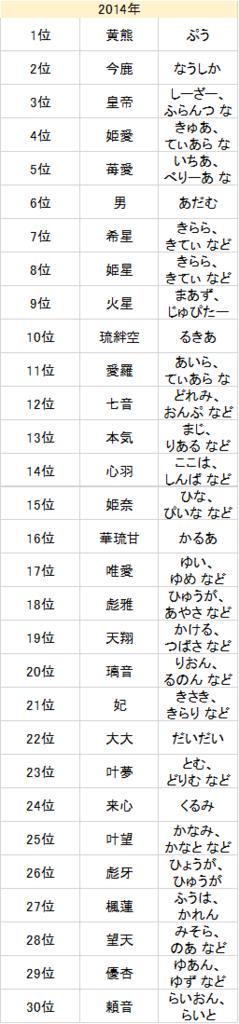 f:id:herawata:20180811005049p:plain