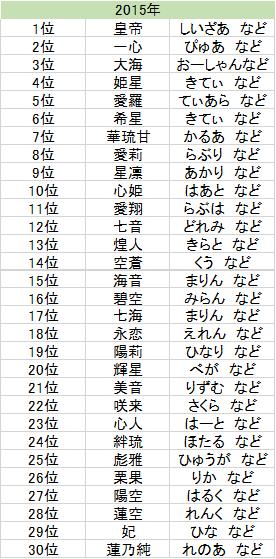 f:id:herawata:20180811005256p:plain