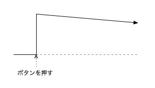 f:id:hercelot:20190807160928p:plain:w300
