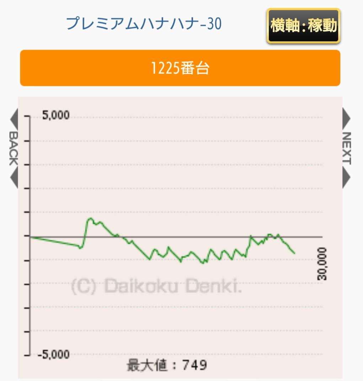 f:id:heriosu-okinawa:20200309193924j:plain