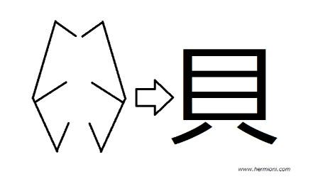 貝という漢字の由来