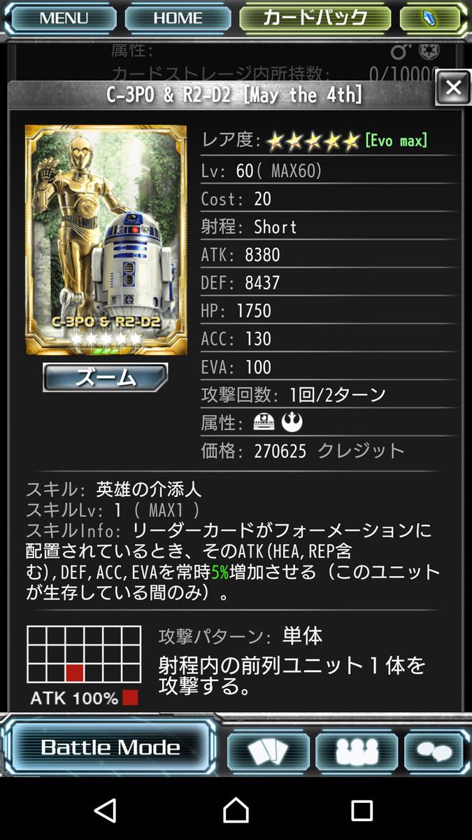 スターウォーズフォースコレクションR2D2&C3PO