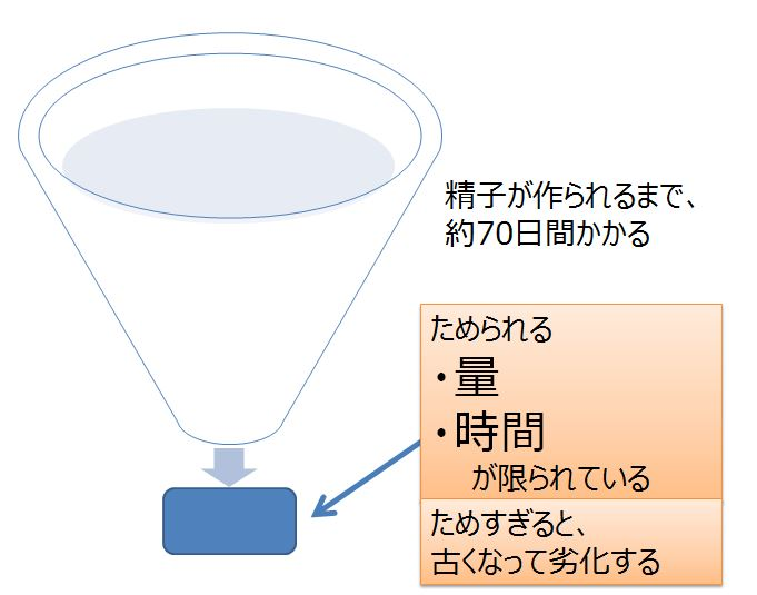 f:id:herohero-muryoku:20160713210533j:plain