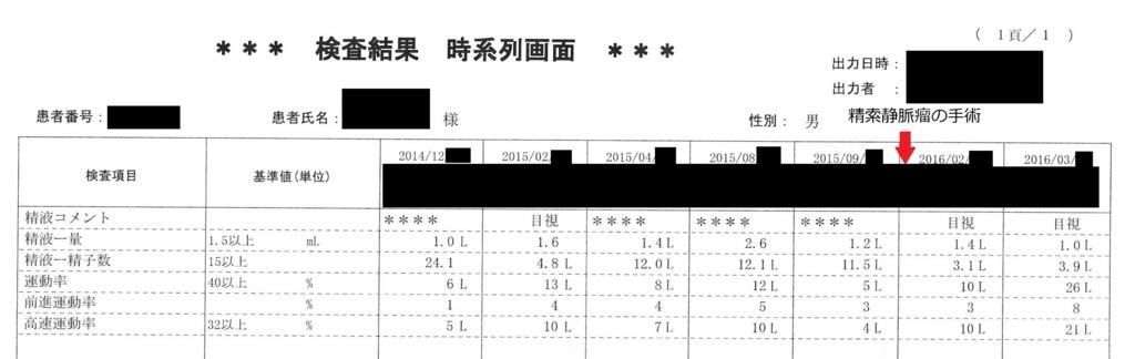 f:id:herohero-muryoku:20160723145249j:plain