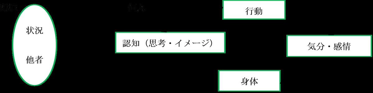 f:id:hetare_k:20190318094050p:plain