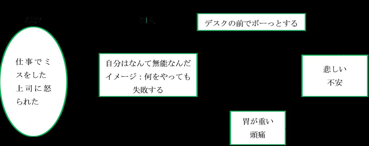 f:id:hetare_k:20190318101836p:plain