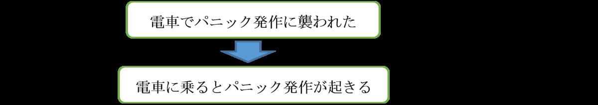 f:id:hetare_k:20190416155930p:plain