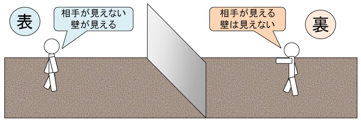 f:id:hexremonad:20200108000501p:plain