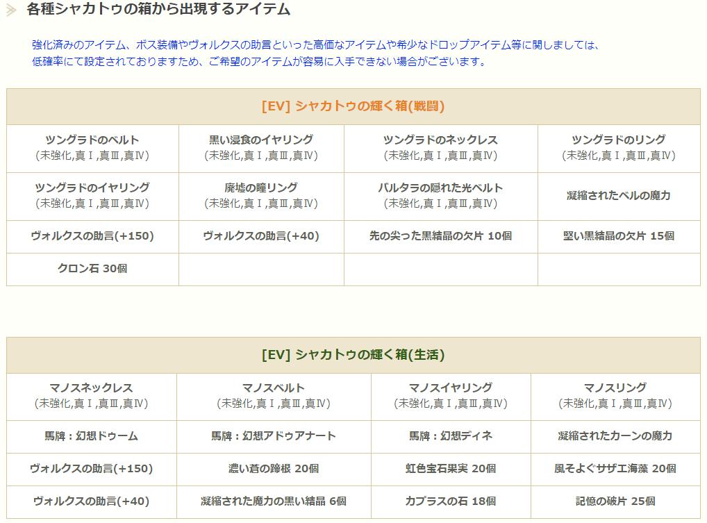 f:id:hexremonad:20200112020635p:plain