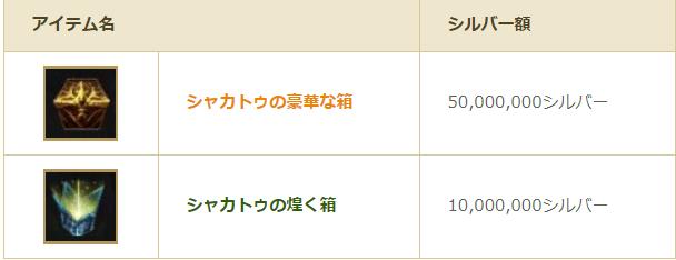 f:id:hexremonad:20200112035907p:plain