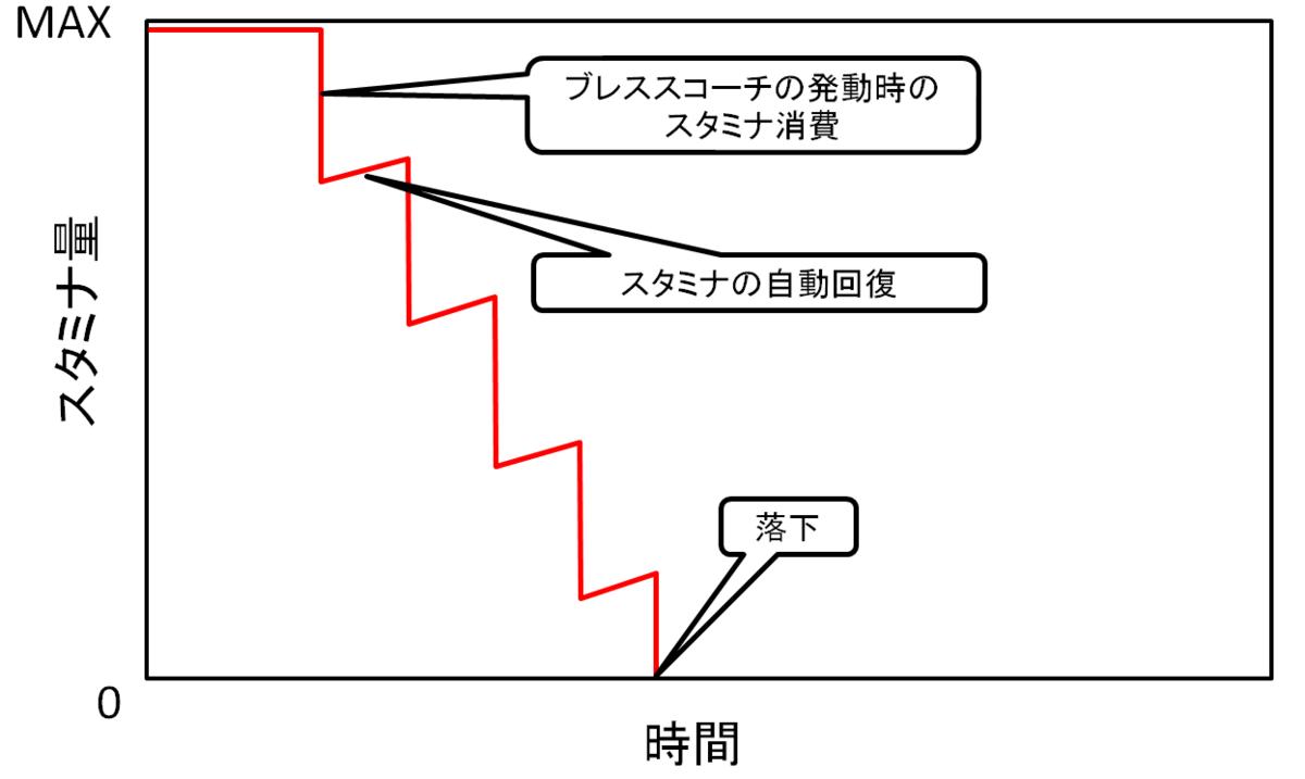 f:id:hexremonad:20200112183341p:plain