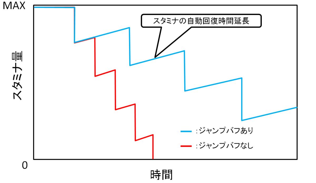 f:id:hexremonad:20200112185046p:plain