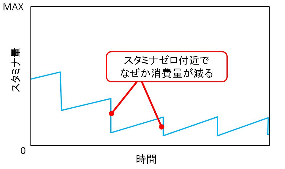 f:id:hexremonad:20200112212850p:plain