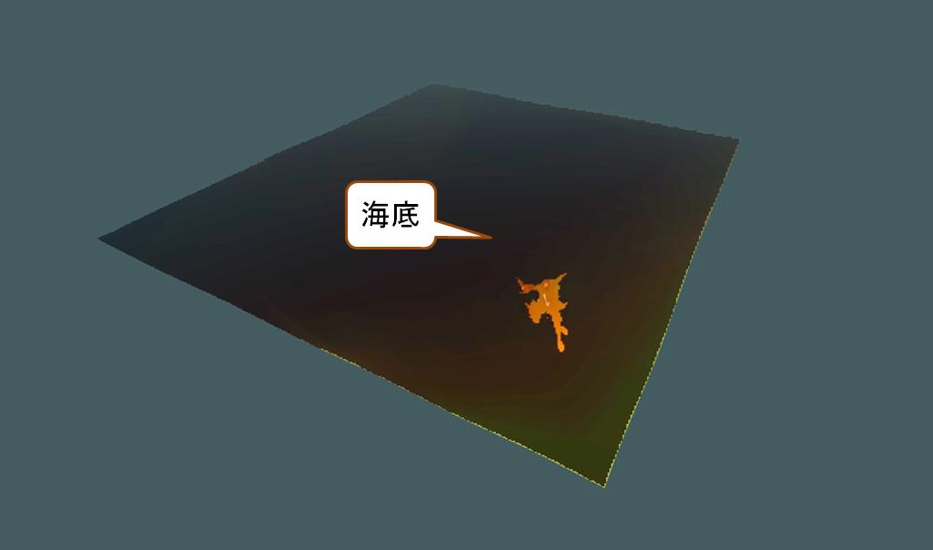 f:id:hexremonad:20200125143242p:plain