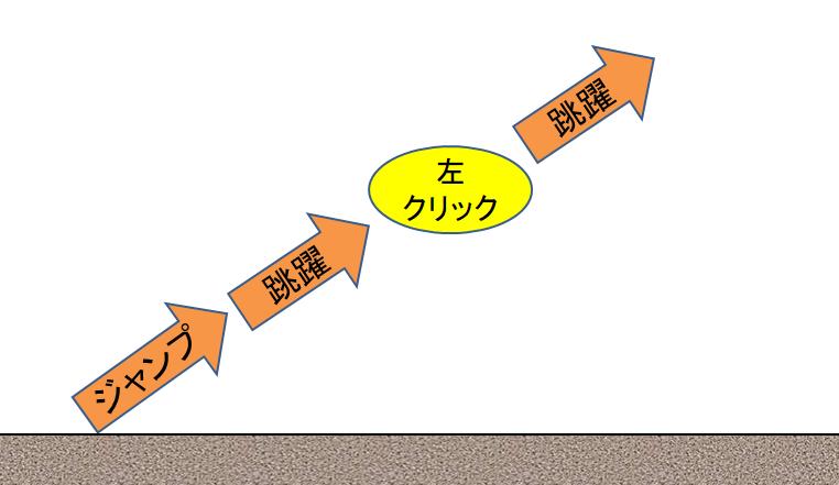 f:id:hexremonad:20200217231116p:plain
