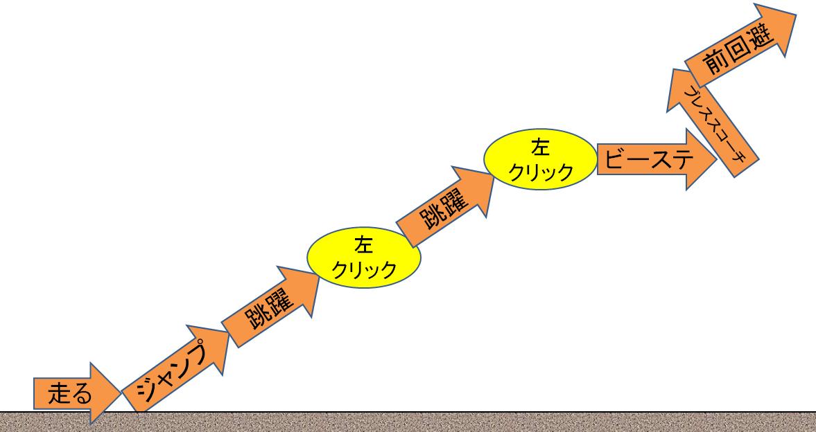 f:id:hexremonad:20200227182731p:plain