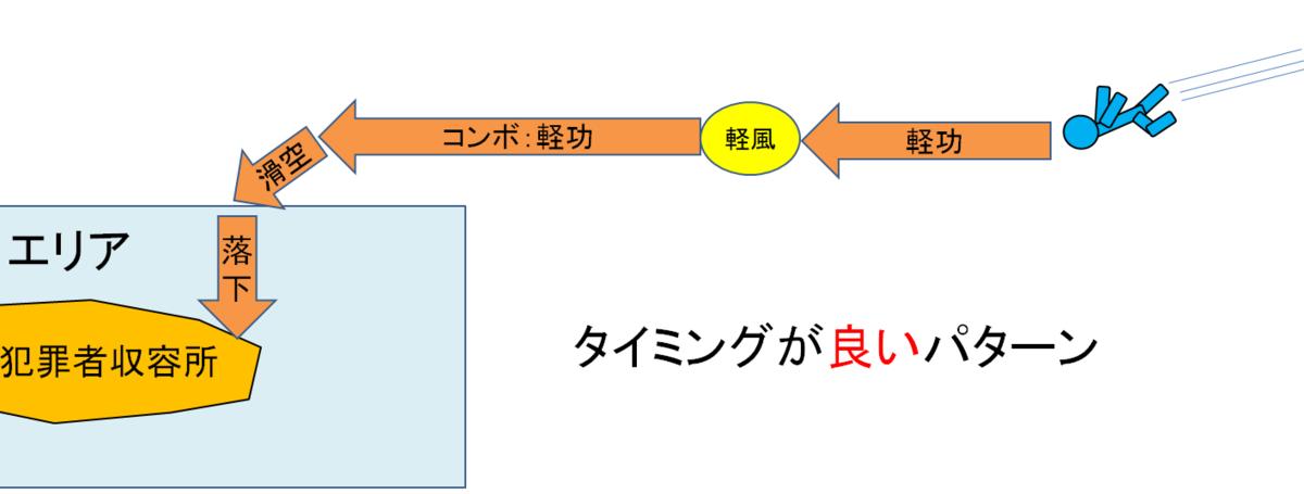 f:id:hexremonad:20200308171337p:plain