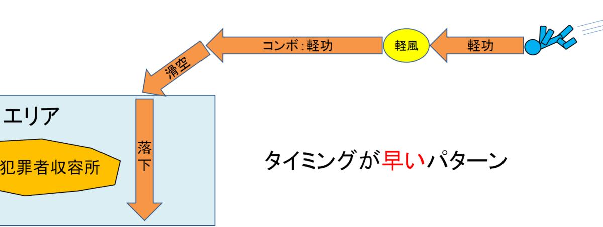f:id:hexremonad:20200308171633p:plain
