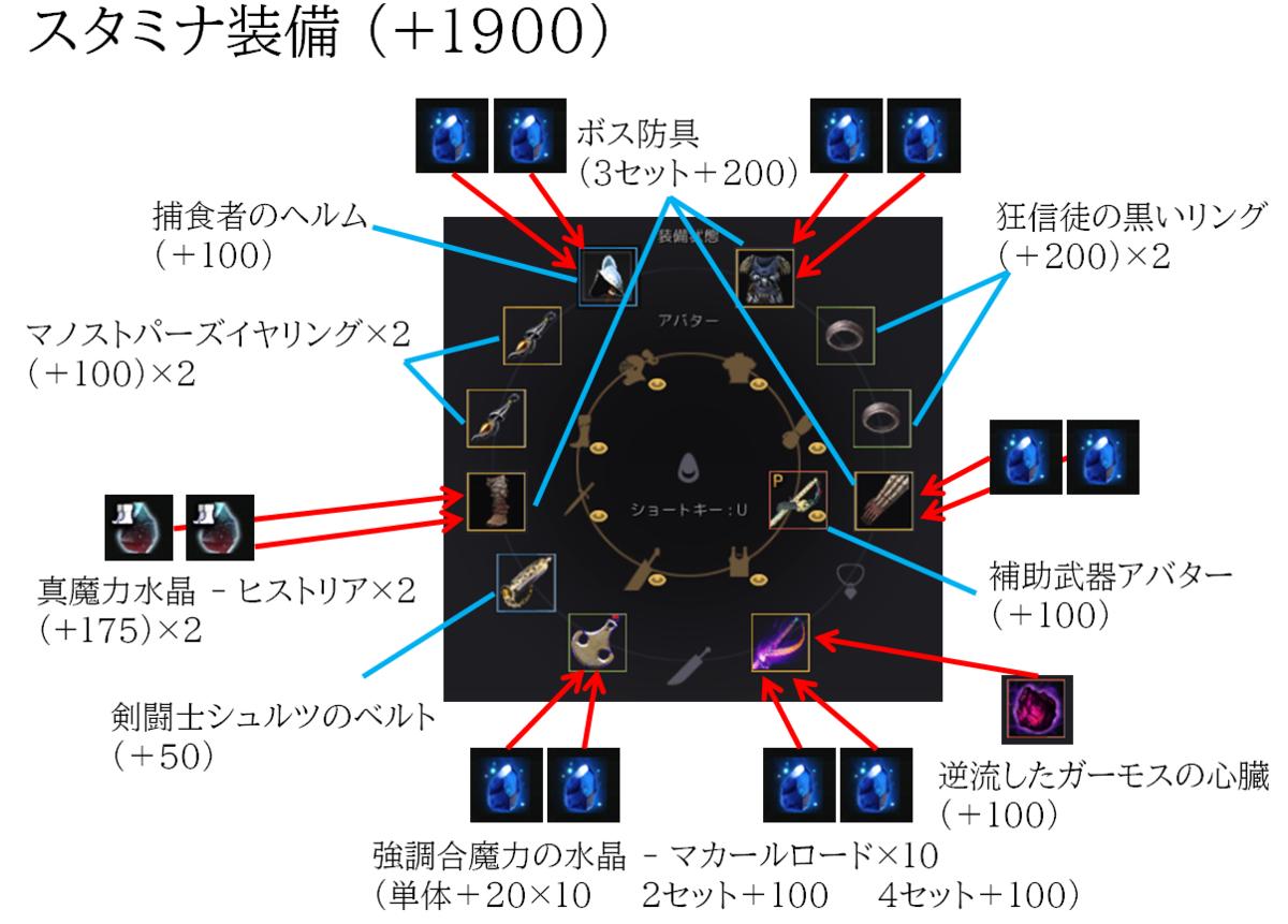 f:id:hexremonad:20200313212251p:plain