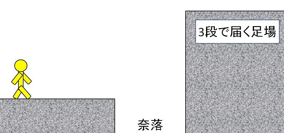 f:id:hexremonad:20200404212748p:plain
