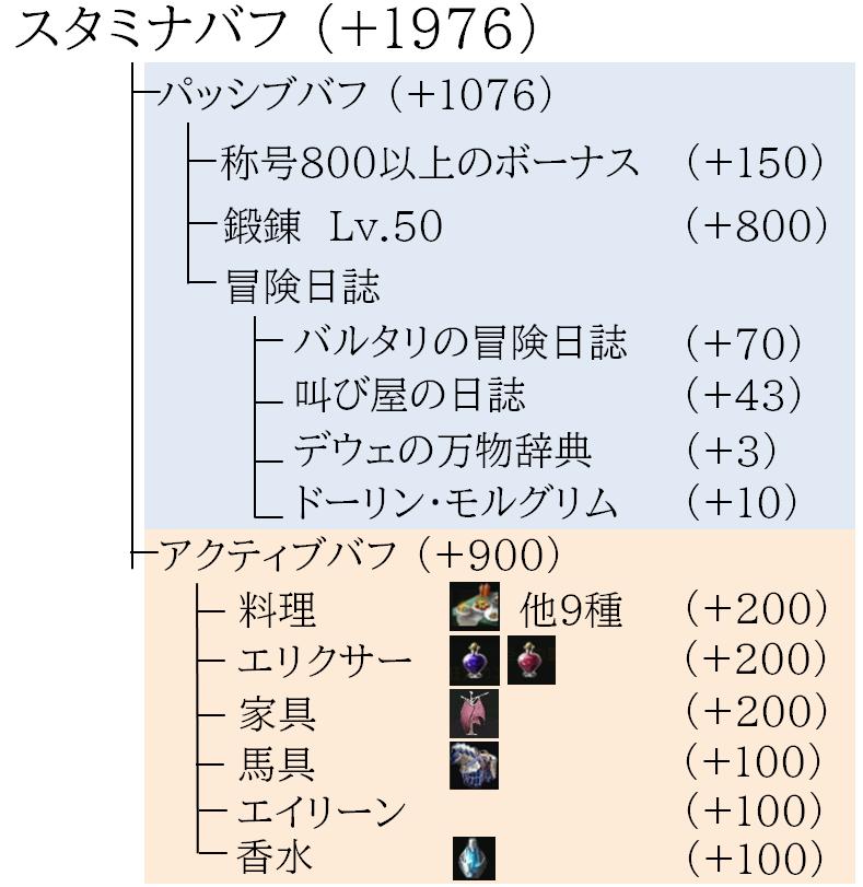 f:id:hexremonad:20200523164950p:plain