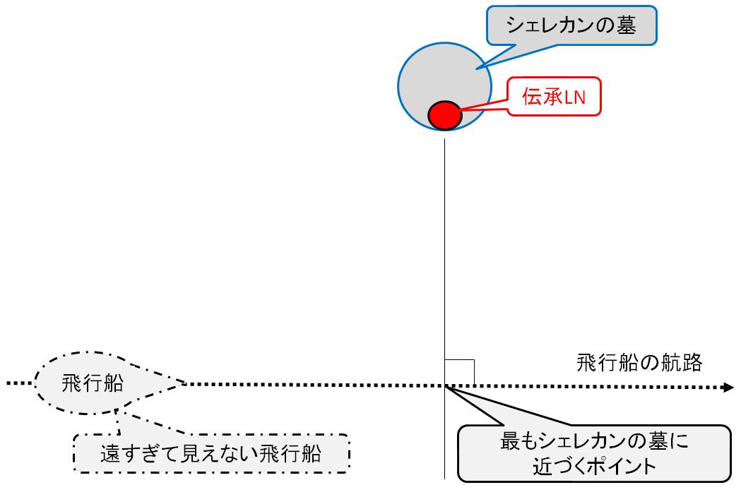 f:id:hexremonad:20200817211718p:plain