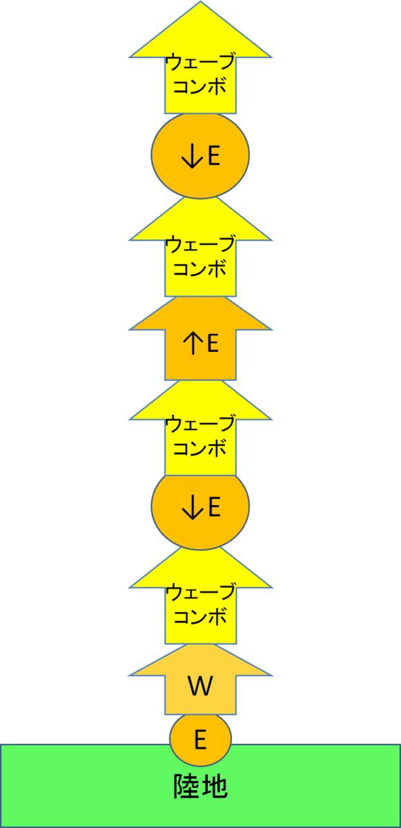 f:id:hexremonad:20210707184434p:plain