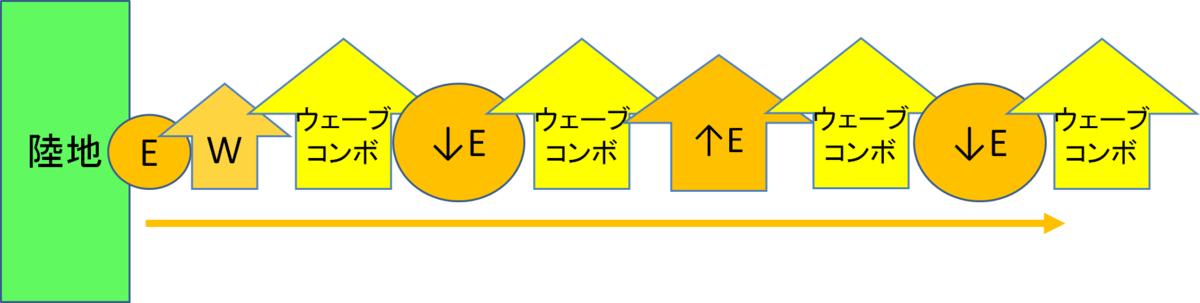 f:id:hexremonad:20210707184759p:plain