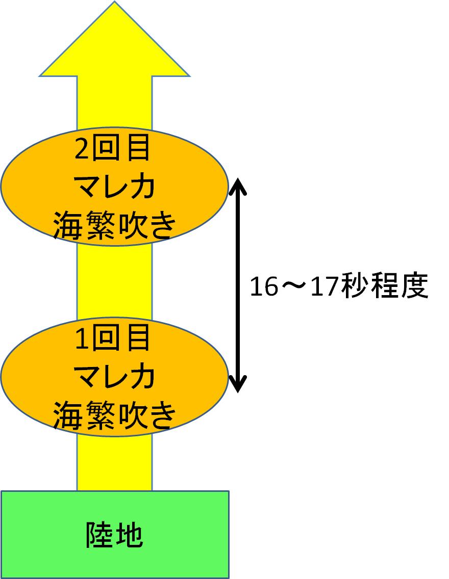 f:id:hexremonad:20210708194601p:plain