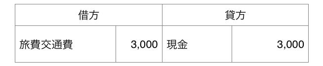 3/1 3,000 円分の電子マネーを現金で購入し、200 円分を交通費で使用した