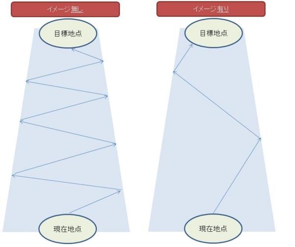f:id:heymike103:20101229090941j:image