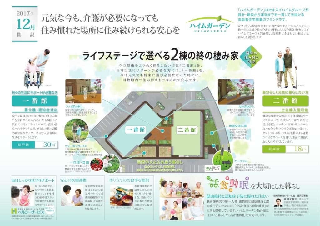 f:id:hgizumi:20170616085622j:plain