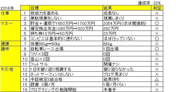 f:id:hgsksk:20181222112646p:plain