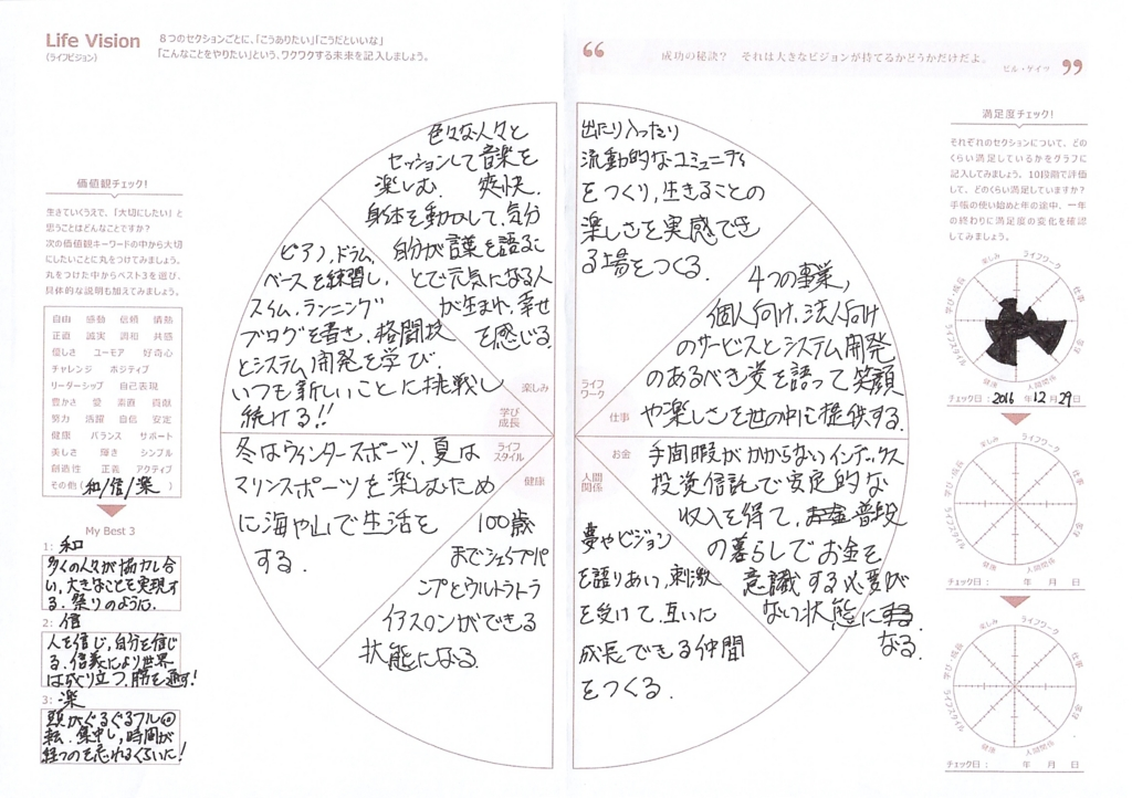 f:id:hhazawa:20161230003317j:plain